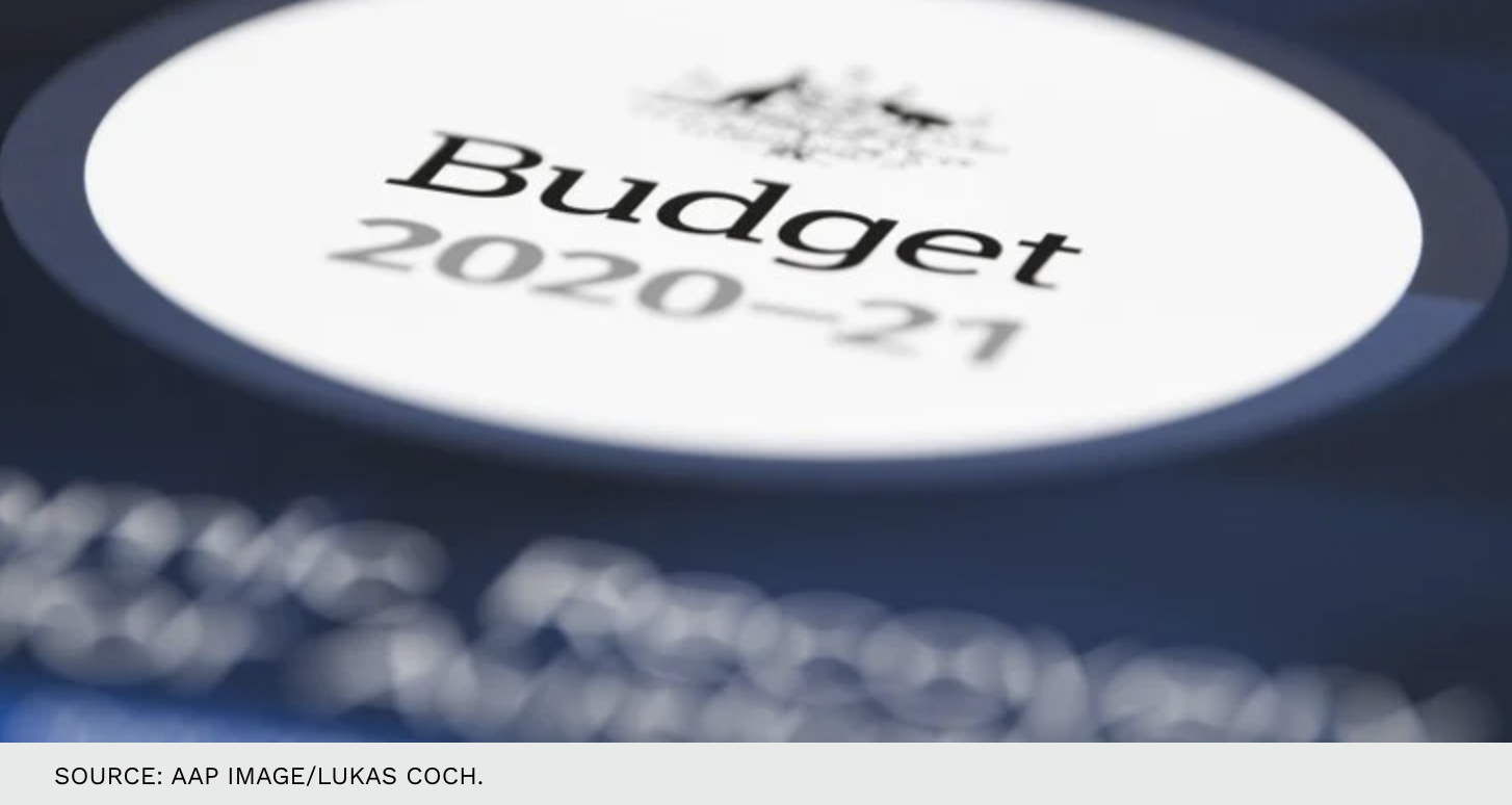 Federal Budget 2020: How will the budget impact Real Estate Markets?